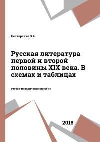 Русская литература первой и второй половины XIX века. В схемах и таблицах